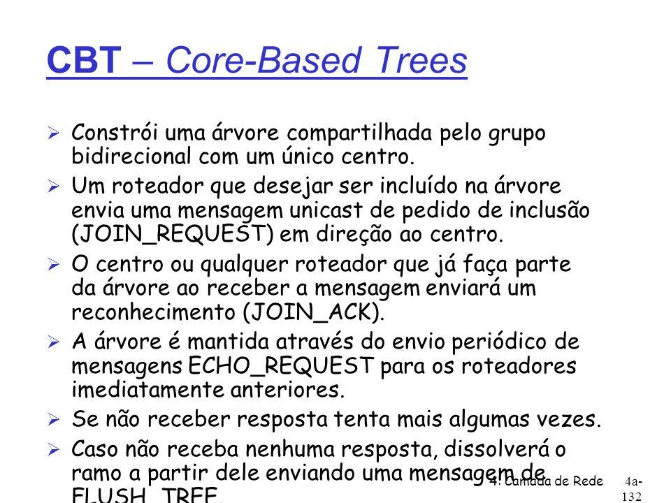 CBT – Core-Based TreesConstrói uma árvore compartilhada pelo grupo bidirecional com um único centro.