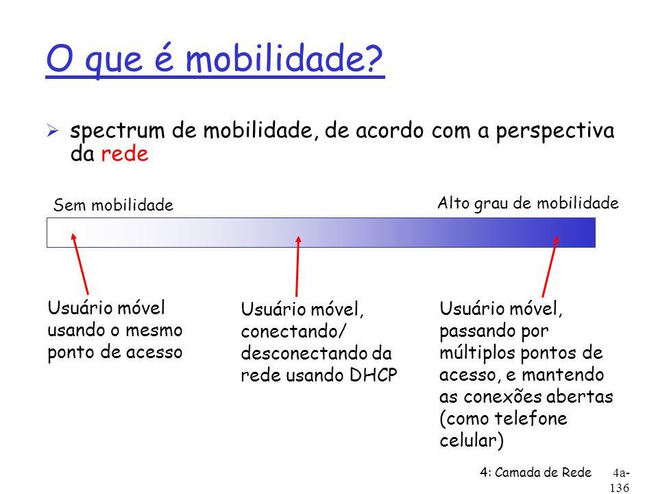 O que é mobilidade spectrum de mobilidade, de acordo com a perspectiva da rede. Sem mobilidade. Alto grau de mobilidade.