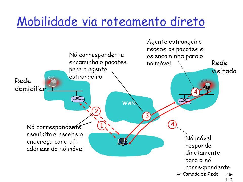 Mobilidade via roteamento direto