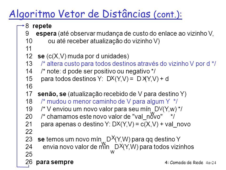Algoritmo Vetor de Distâncias (cont.):