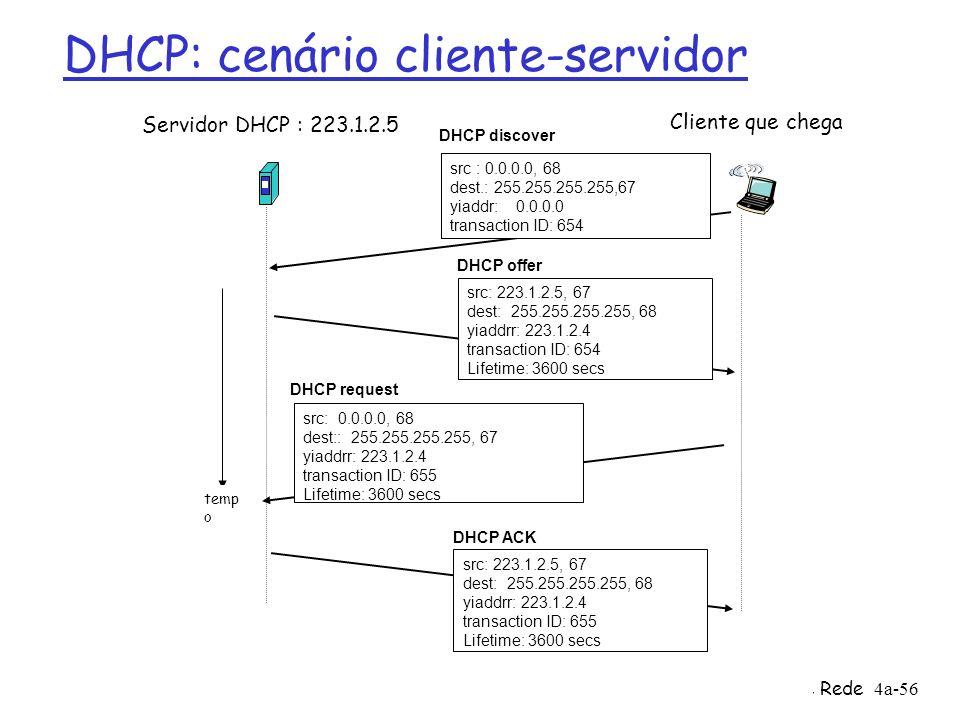 DHCP: cenário cliente-servidor