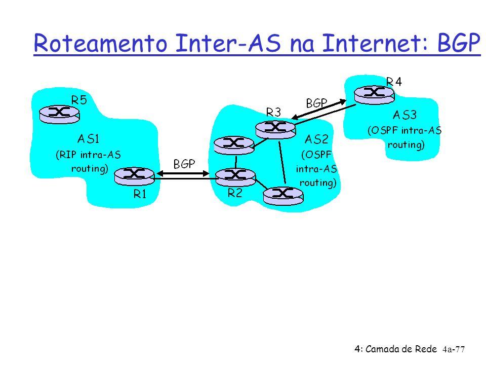 Roteamento Inter-AS na Internet: BGP