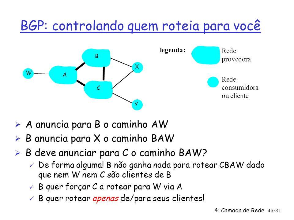 BGP: controlando quem roteia para você