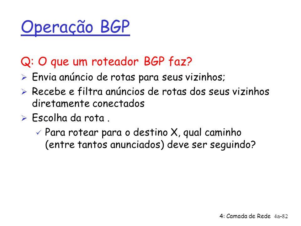 Operação BGP Q: O que um roteador BGP faz