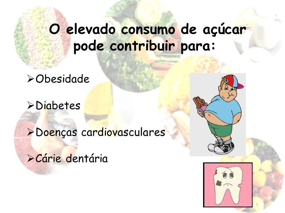 O elevado consumo de açúcar pode contribuir para: