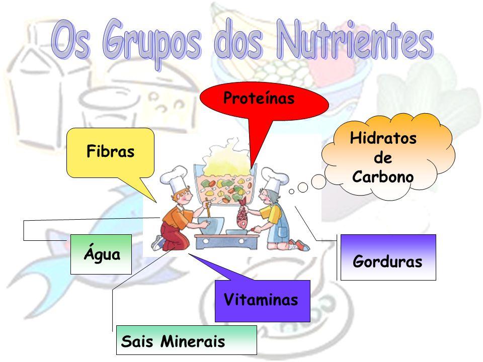 Os Grupos dos Nutrientes