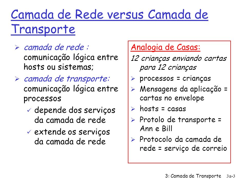 Camada de Rede versus Camada de Transporte