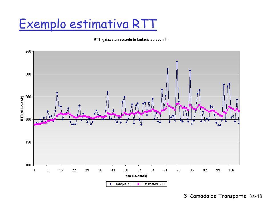 Exemplo estimativa RTT