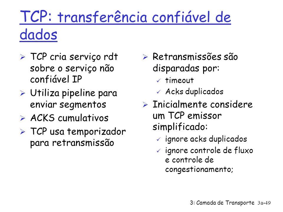 TCP: transferência confiável de dados