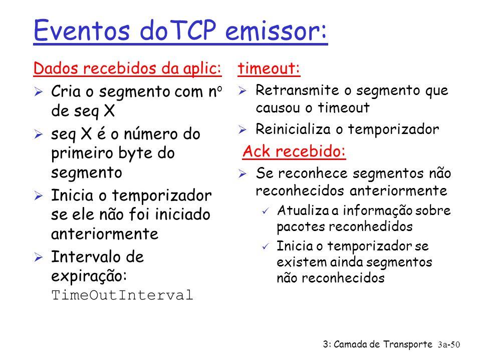 Eventos doTCP emissor: