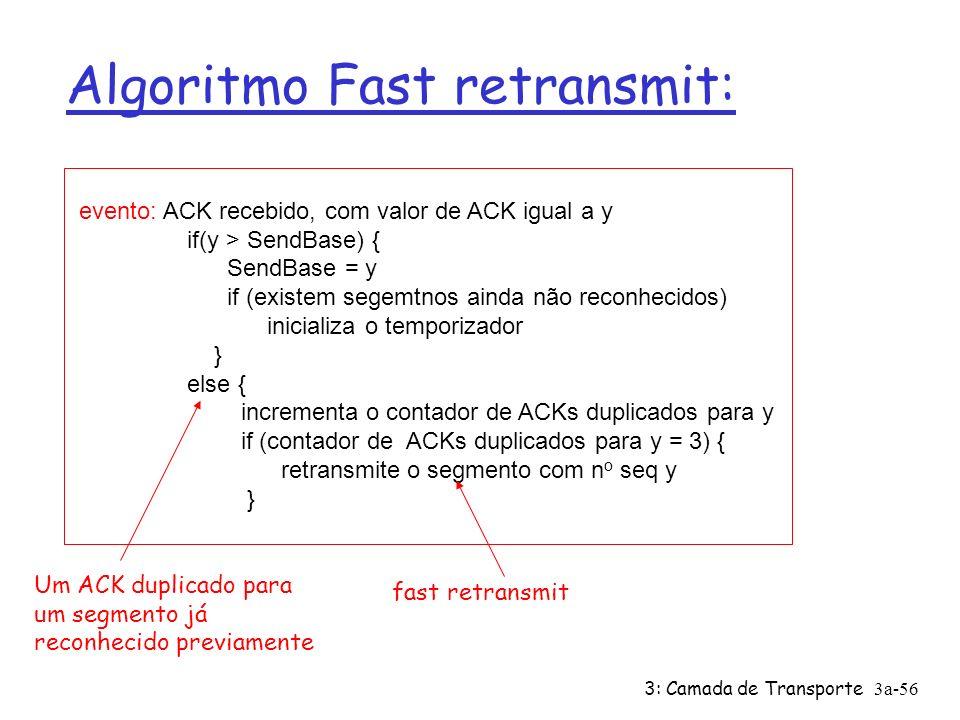 Algoritmo Fast retransmit: