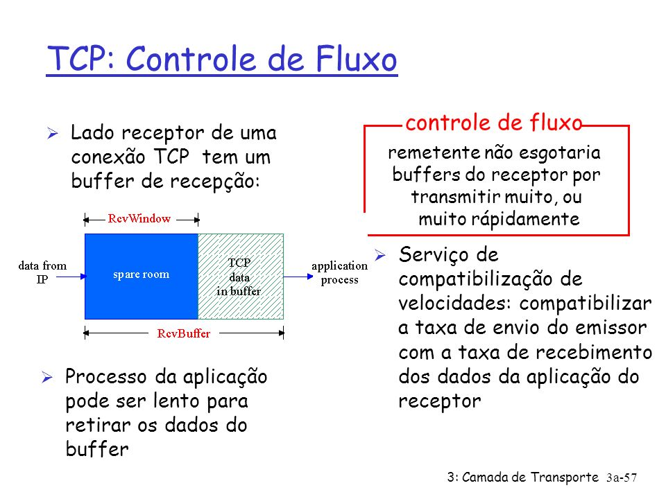 remetente não esgotaria buffers do receptor por