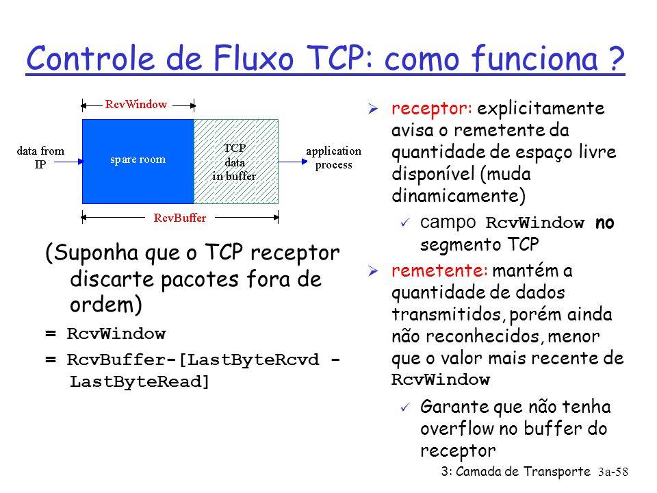Controle de Fluxo TCP: como funciona
