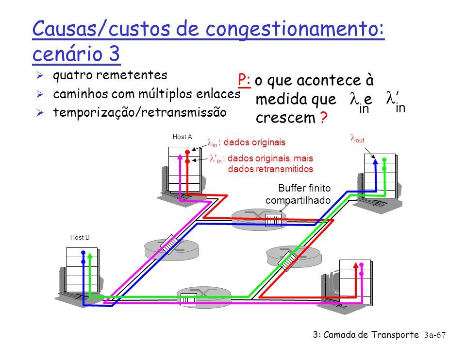 Causas/custos de congestionamento: cenário 3