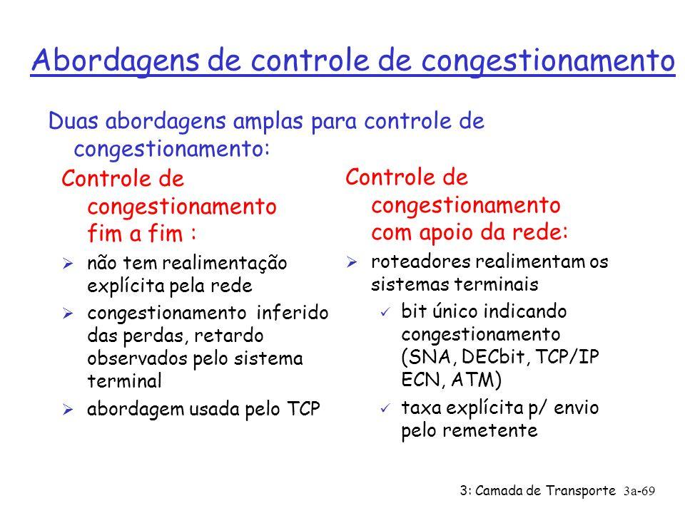Abordagens de controle de congestionamento