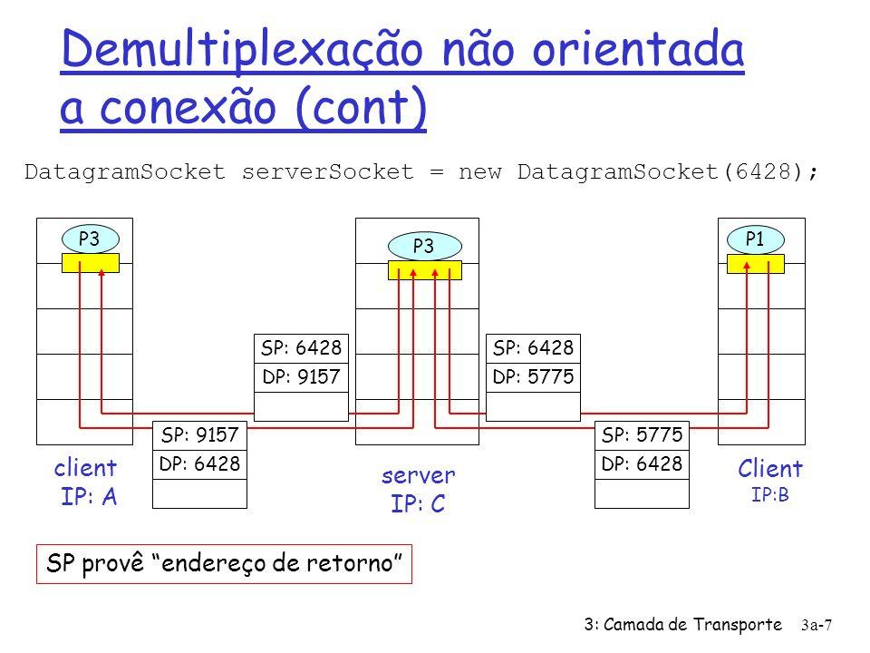 Demultiplexação não orientada a conexão (cont)