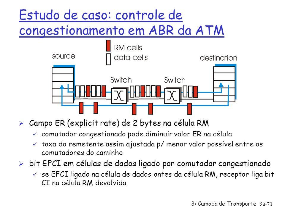 Estudo de caso: controle de congestionamento em ABR da ATM