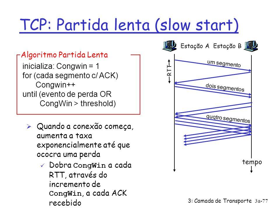 TCP: Partida lenta (slow start)