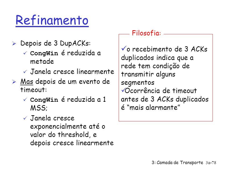 Refinamento Filosofia: o recebimento de 3 ACKs duplicados indica que a rede tem condição de transmitir alguns segmentos.