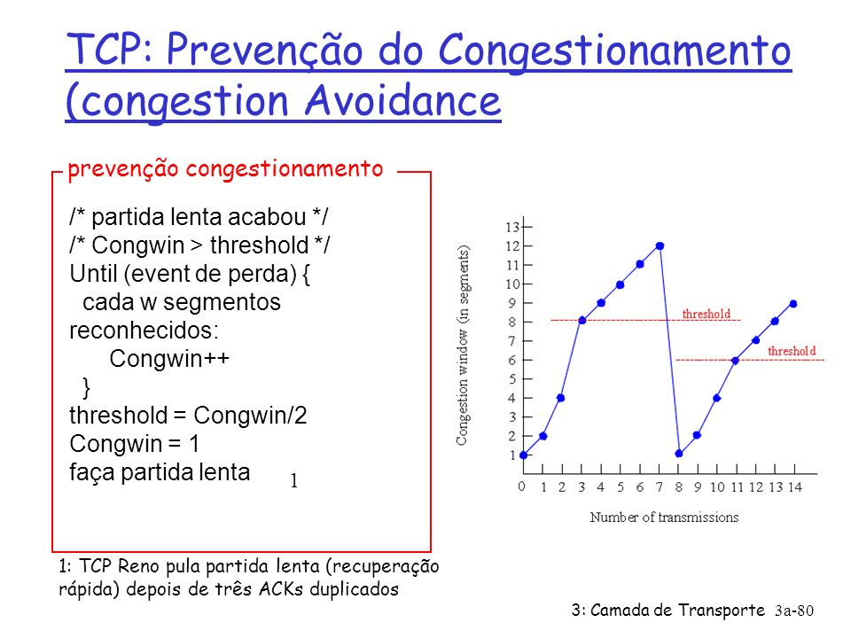 TCP: Prevenção do Congestionamento (congestion Avoidance