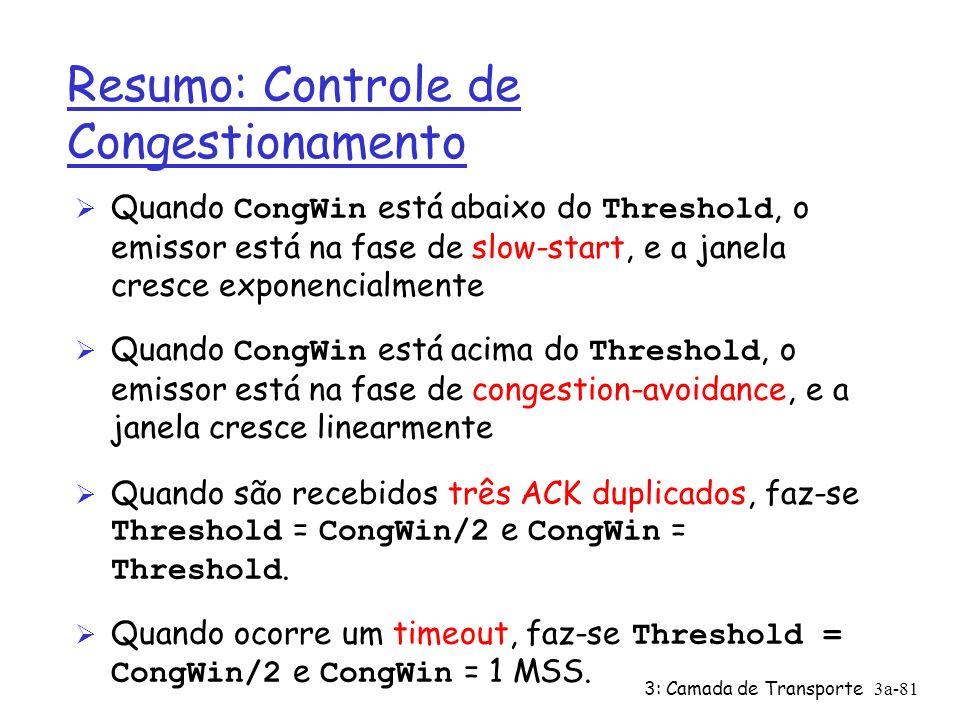 Resumo: Controle de Congestionamento