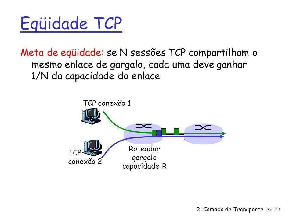 Eqüidade TCP Meta de eqüidade: se N sessões TCP compartilham o mesmo enlace de gargalo, cada uma deve ganhar 1/N da capacidade do enlace.