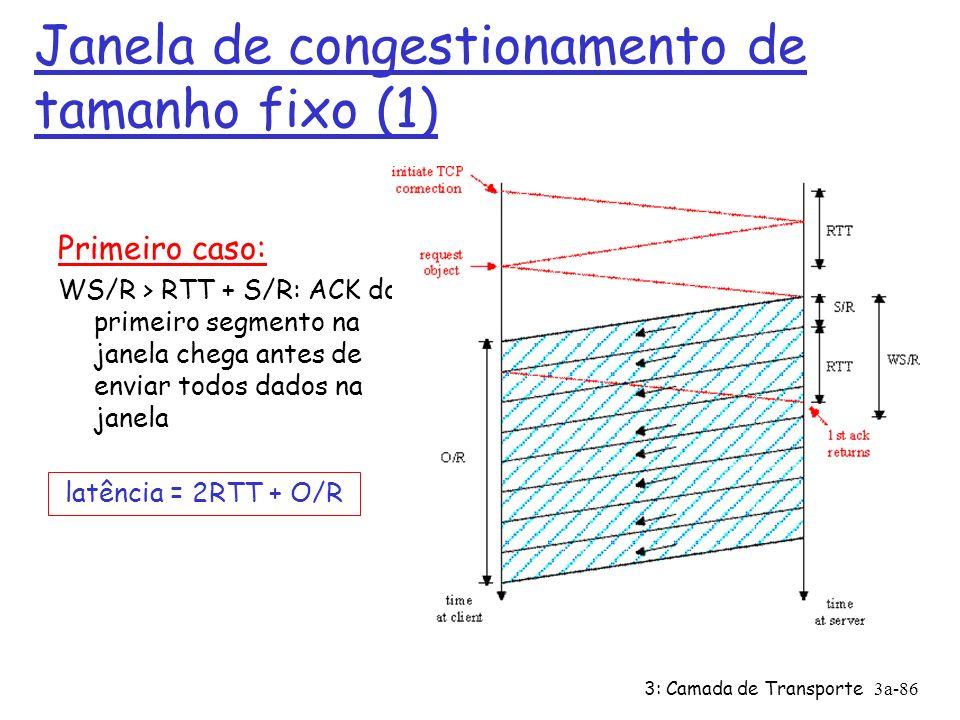 Janela de congestionamento de tamanho fixo (1)