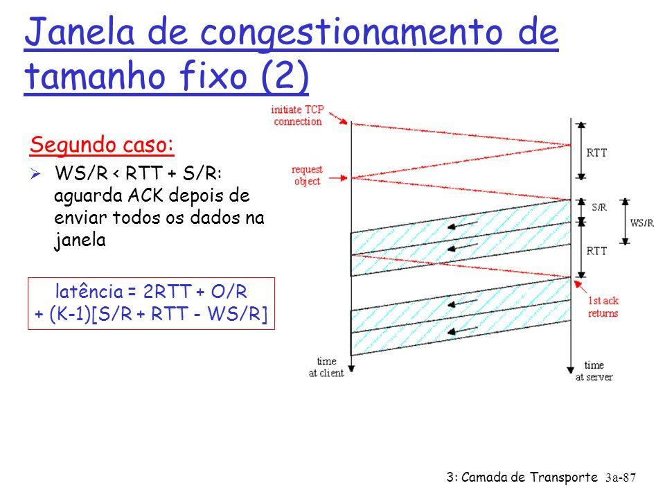 Janela de congestionamento de tamanho fixo (2)