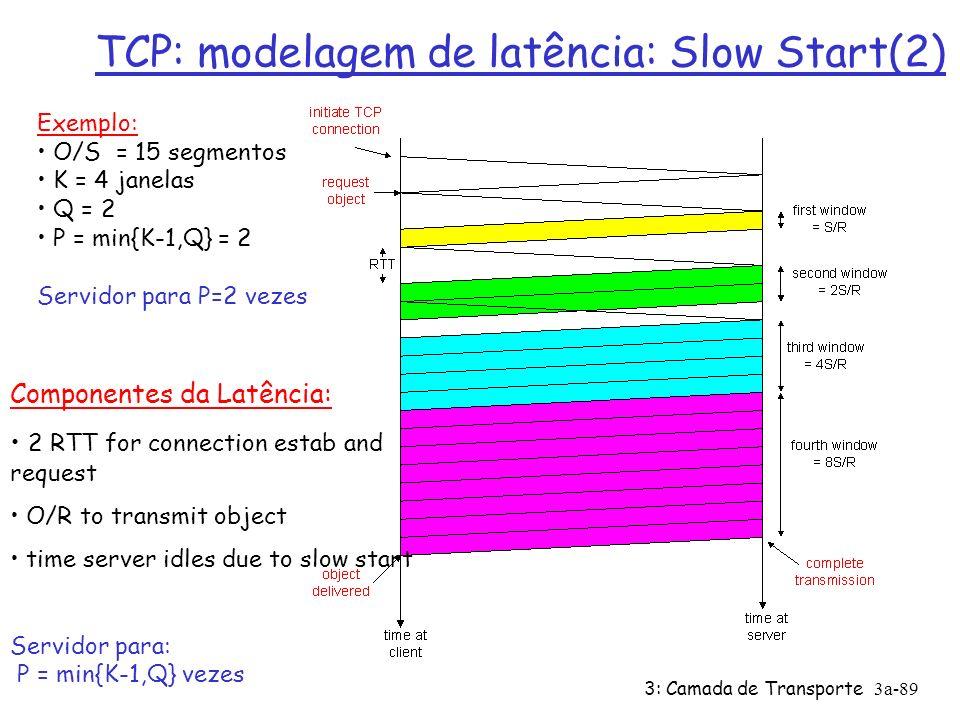 TCP: modelagem de latência: Slow Start(2)