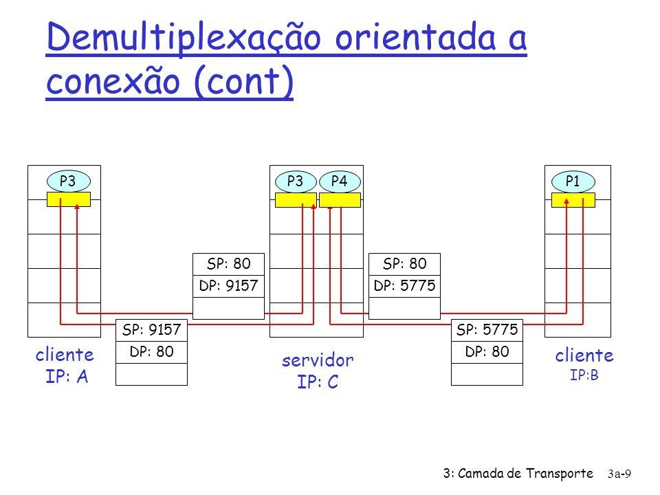 Demultiplexação orientada a conexão (cont)