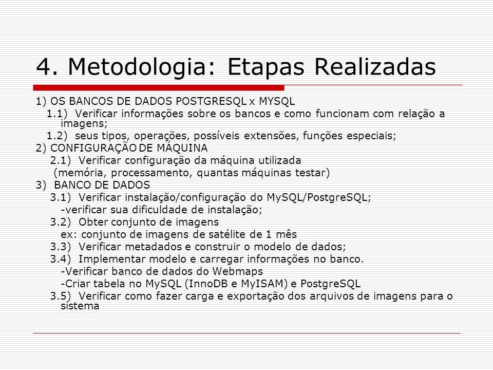 4. Metodologia: Etapas Realizadas
