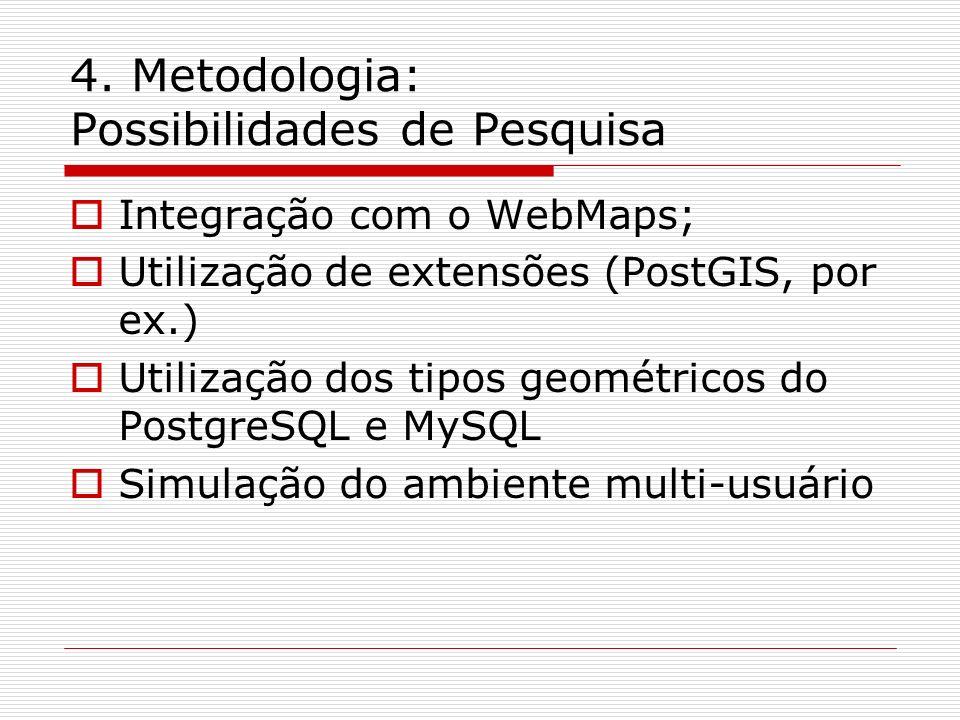 4. Metodologia: Possibilidades de Pesquisa