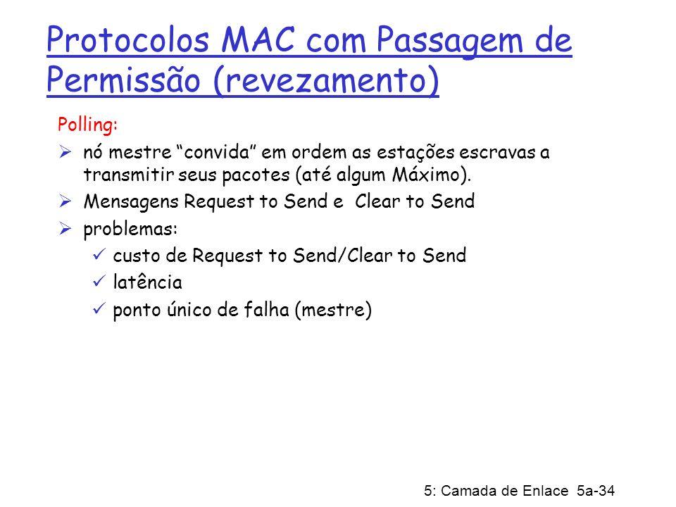 Protocolos MAC com Passagem de Permissão (revezamento)