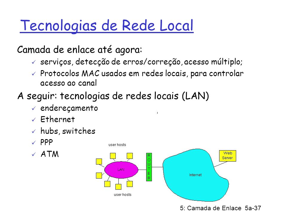 Tecnologias de Rede Local