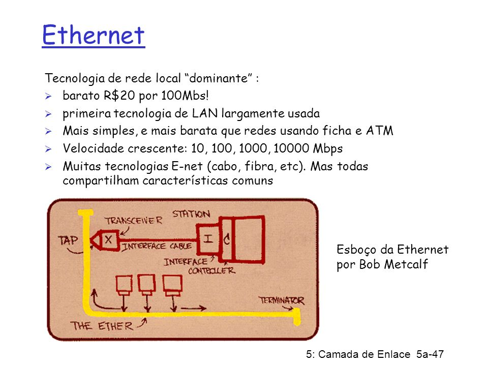 Ethernet Tecnologia de rede local dominante :