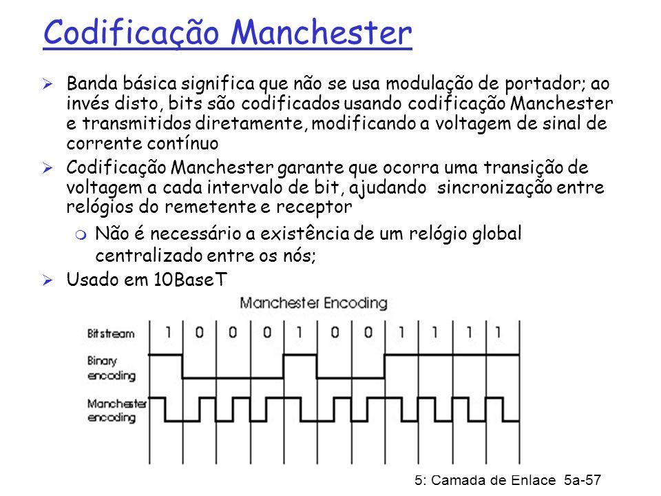 Codificação Manchester