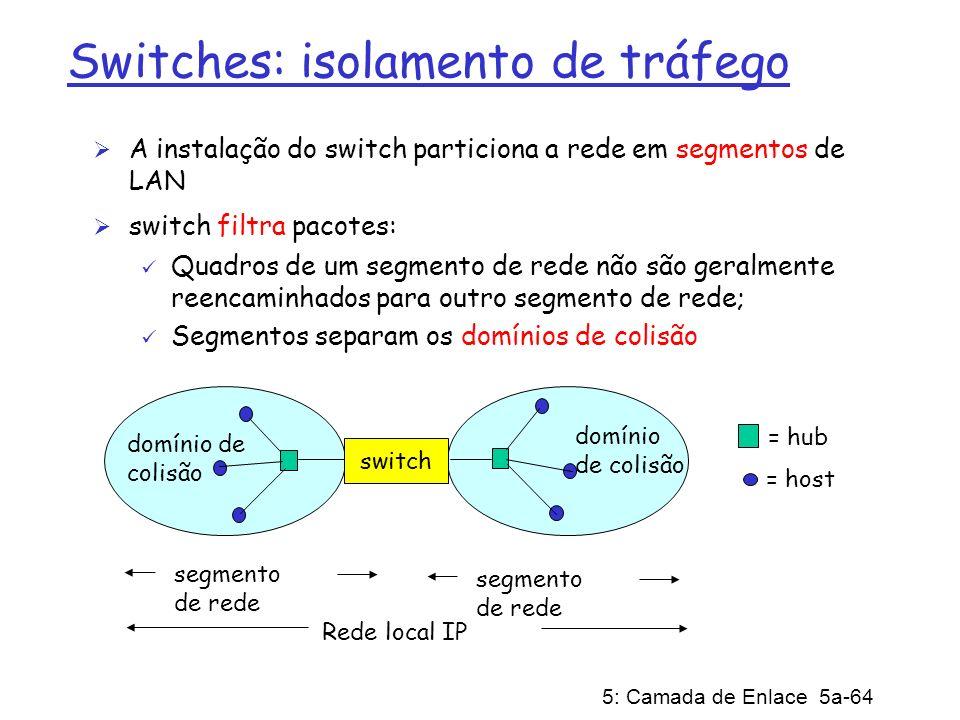 Switches: isolamento de tráfego