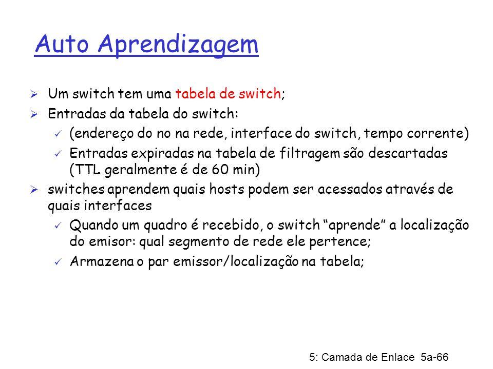 Auto Aprendizagem Um switch tem uma tabela de switch;
