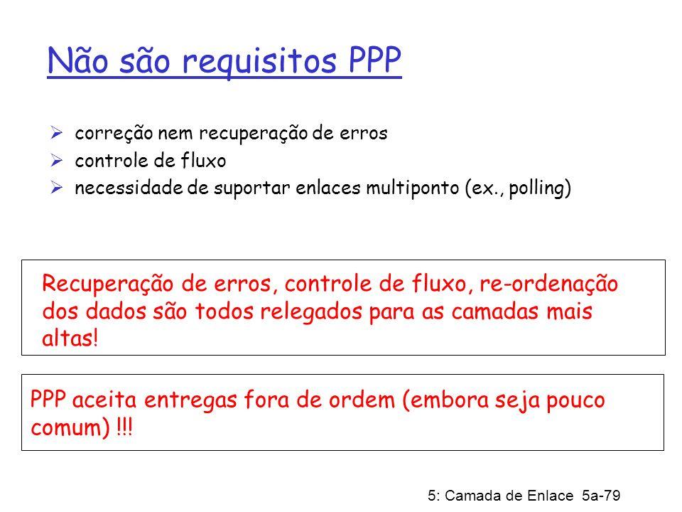 Não são requisitos PPP correção nem recuperação de erros. controle de fluxo. necessidade de suportar enlaces multiponto (ex., polling)