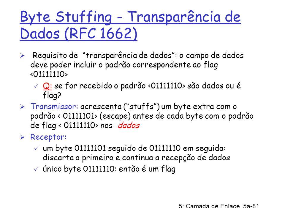 Byte Stuffing - Transparência de Dados (RFC 1662)