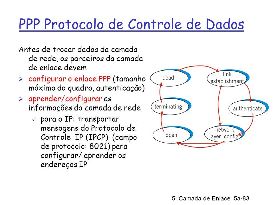 PPP Protocolo de Controle de Dados