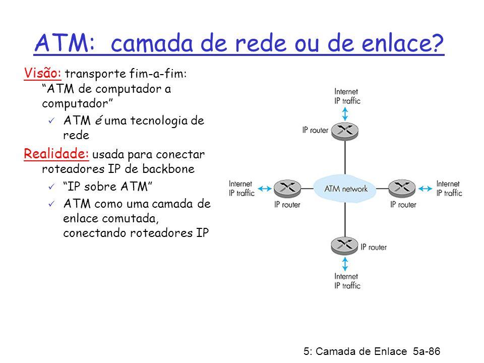ATM: camada de rede ou de enlace