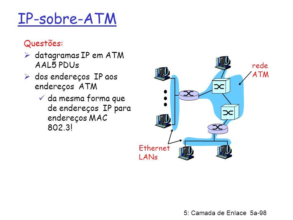 IP-sobre-ATM Questões: datagramas IP em ATM AAL5 PDUs