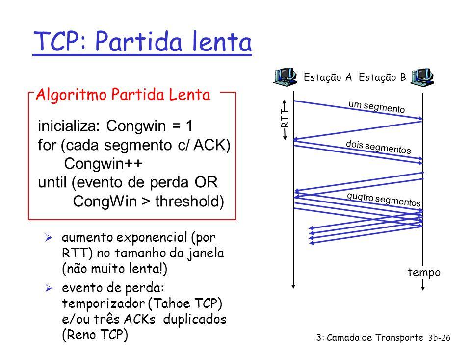 TCP: Partida lenta Algoritmo Partida Lenta inicializa: Congwin = 1