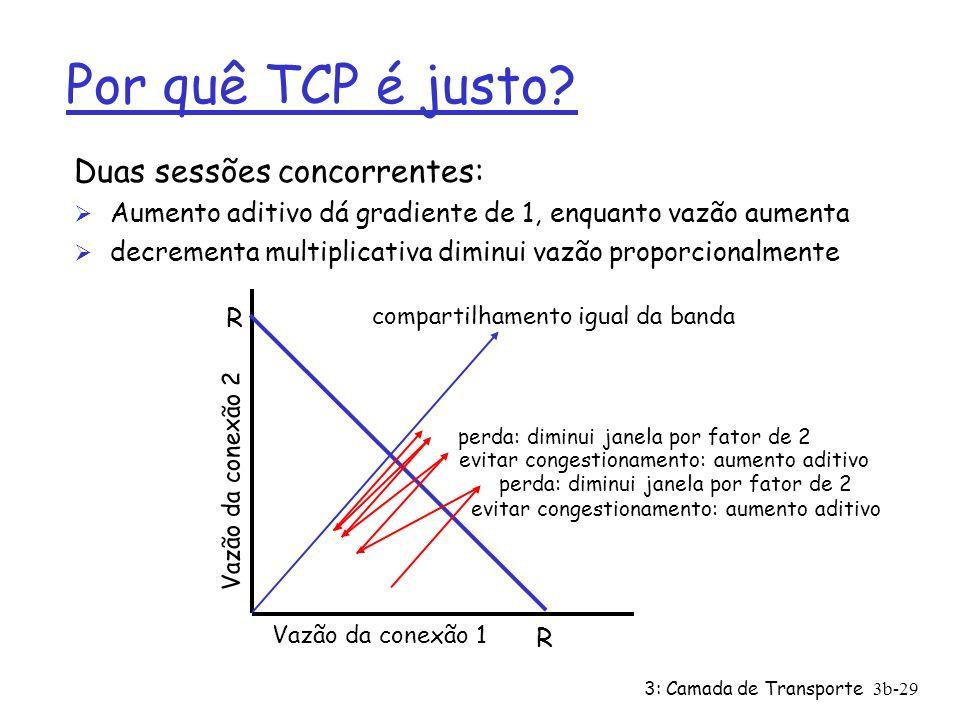 Por quê TCP é justo Duas sessões concorrentes: