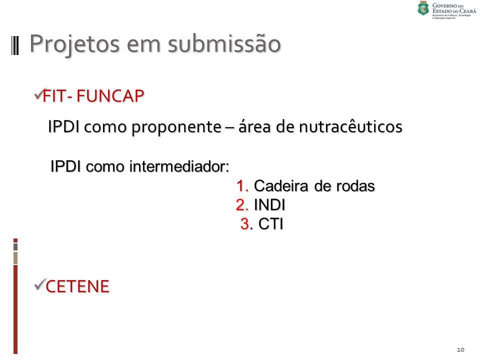Projetos em submissão FIT- FUNCAP
