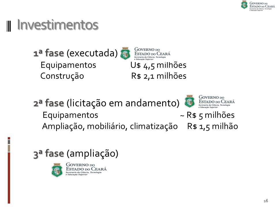 Investimentos 1ª fase (executada) 2ª fase (licitação em andamento)