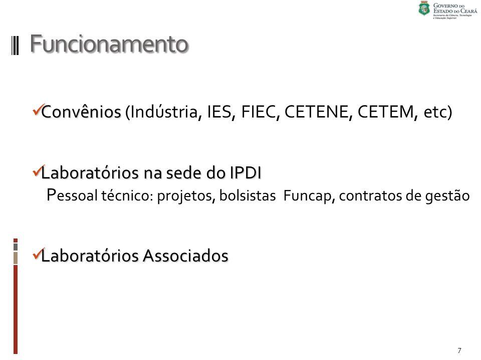 Funcionamento Convênios (Indústria, IES, FIEC, CETENE, CETEM, etc)