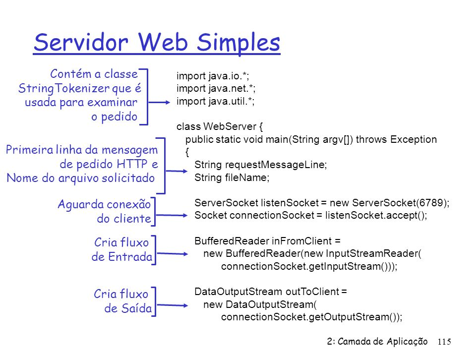 Servidor Web Simples Contém a classe StringTokenizer que é