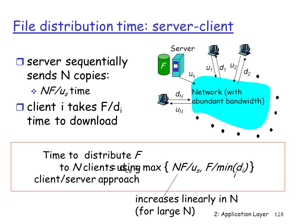 File distribution time: server-client